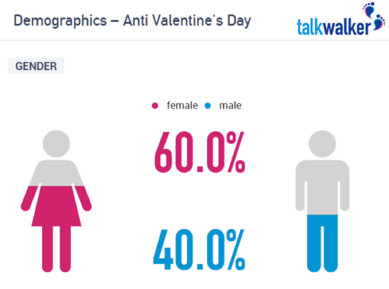 Talk Walker Graphic